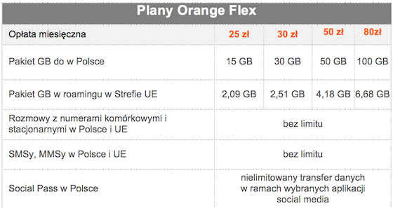 Orange Flex - informacja o taryfach